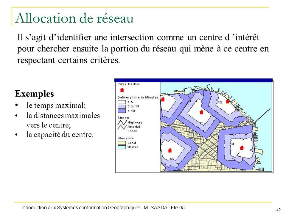 Introduction aux Systèmes dinformation Géographiques - M. SAADA - Été 05 42 Allocation de réseau Il sagit didentifier une intersection comme un centre