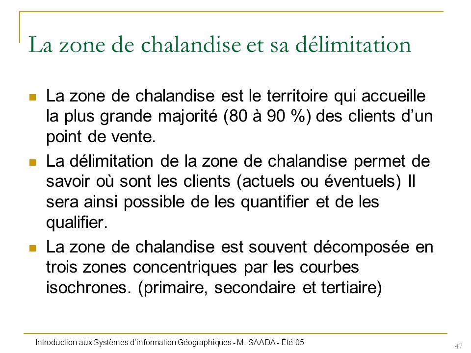Introduction aux Systèmes dinformation Géographiques - M. SAADA - Été 05 47 La zone de chalandise est le territoire qui accueille la plus grande major