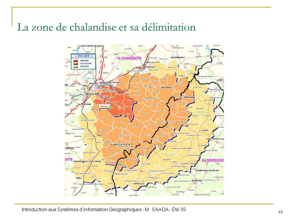 Introduction aux Systèmes dinformation Géographiques - M. SAADA - Été 05 48 La zone de chalandise et sa délimitation