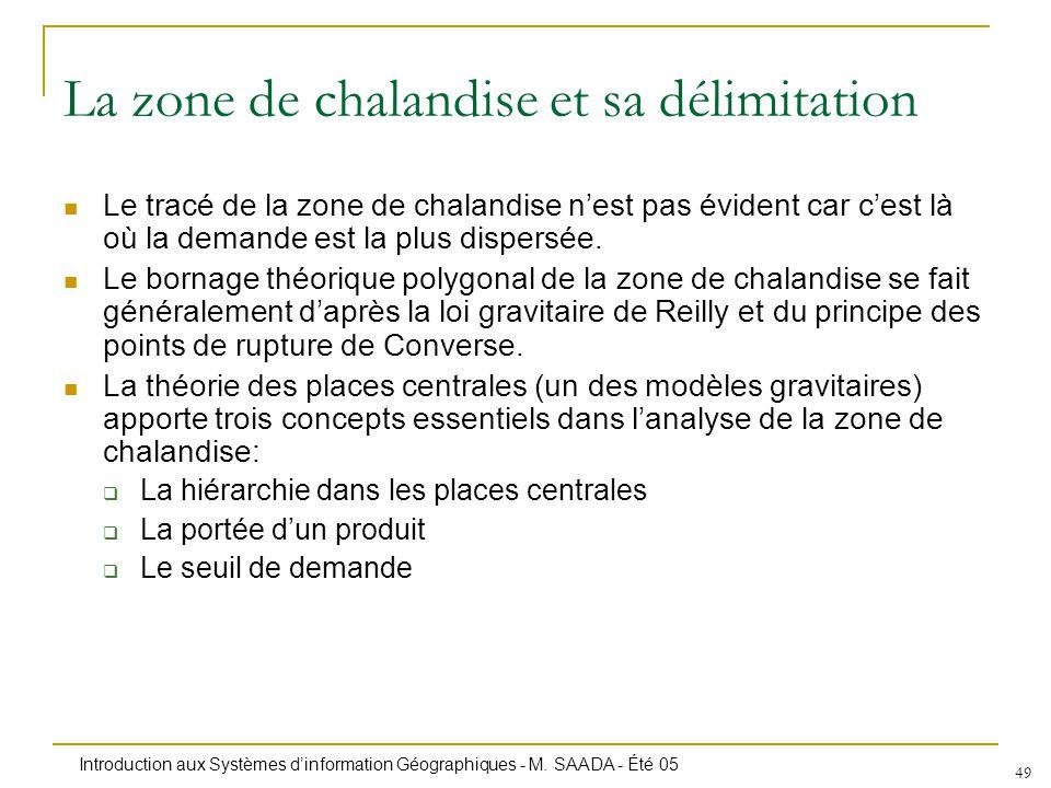 Introduction aux Systèmes dinformation Géographiques - M. SAADA - Été 05 49 Le tracé de la zone de chalandise nest pas évident car cest là où la deman