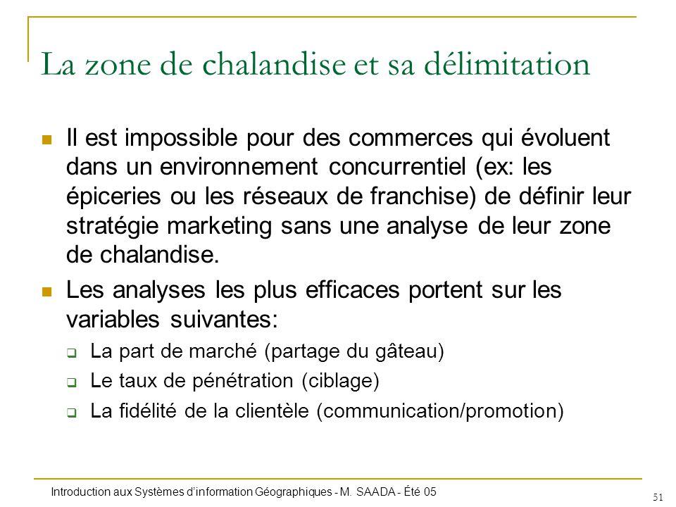 Introduction aux Systèmes dinformation Géographiques - M. SAADA - Été 05 51 Il est impossible pour des commerces qui évoluent dans un environnement co