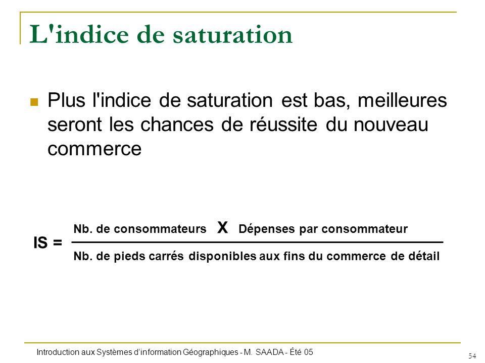 Introduction aux Systèmes dinformation Géographiques - M. SAADA - Été 05 54 L'indice de saturation Plus l'indice de saturation est bas, meilleures ser