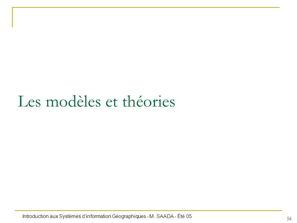 Introduction aux Systèmes dinformation Géographiques - M. SAADA - Été 05 56 Les modèles et théories