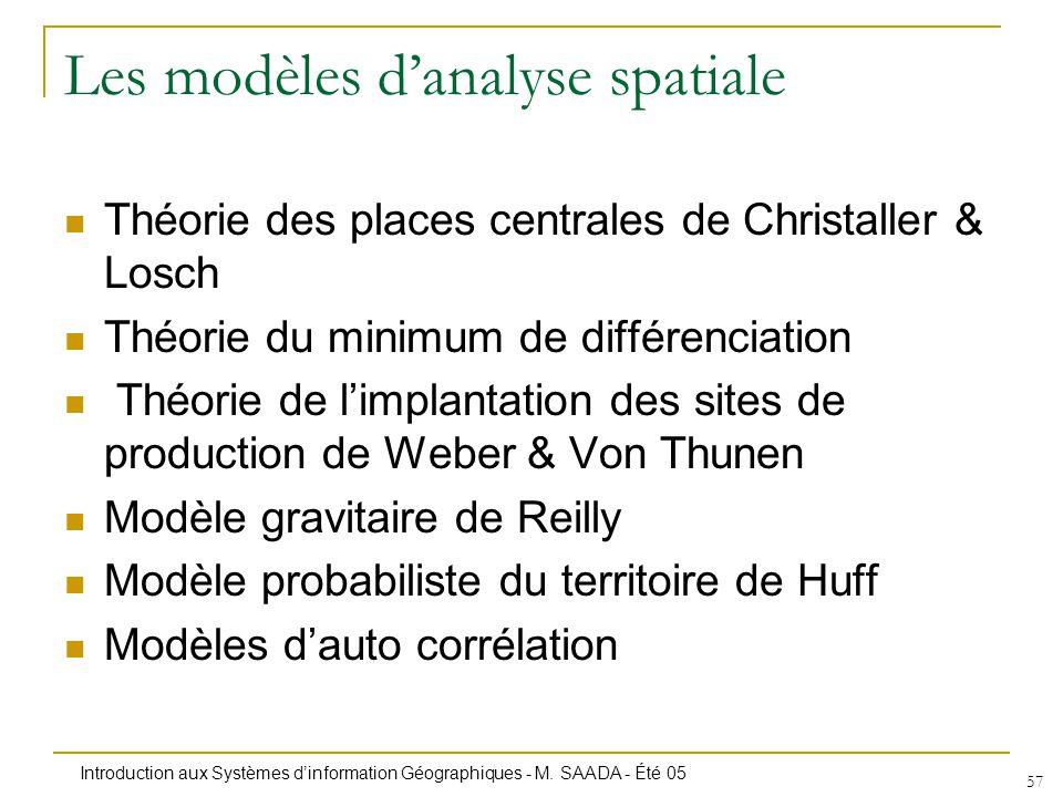 Introduction aux Systèmes dinformation Géographiques - M. SAADA - Été 05 57 Les modèles danalyse spatiale Théorie des places centrales de Christaller