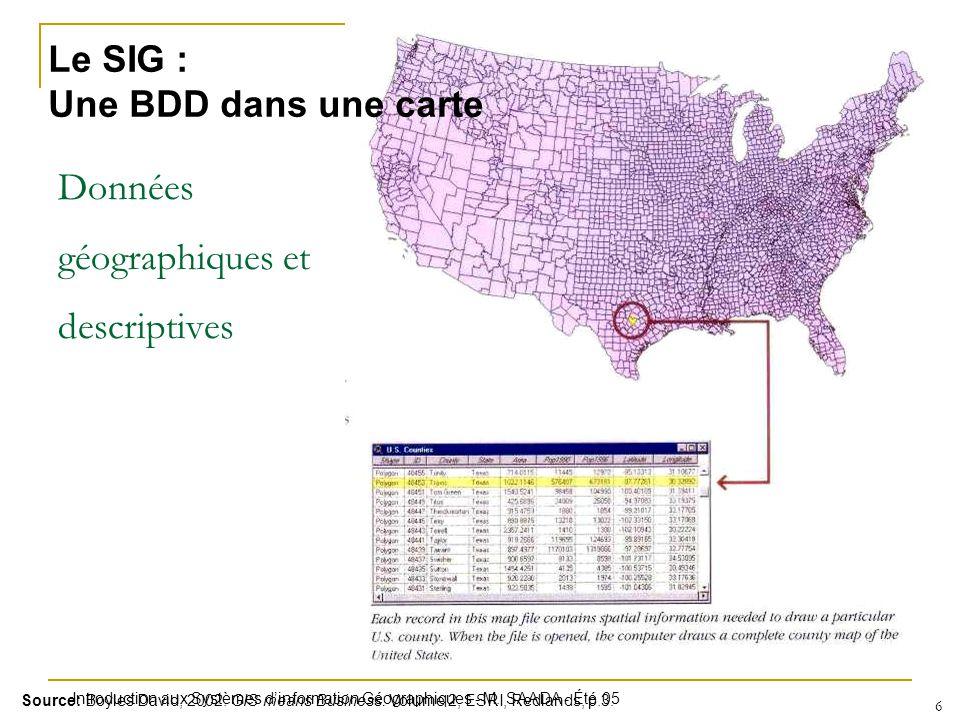 Introduction aux Systèmes dinformation Géographiques - M. SAADA - Été 05 6 Source: Boyles David, 2002. GIS means Business. Volume 2, ESRI, Redlands, p