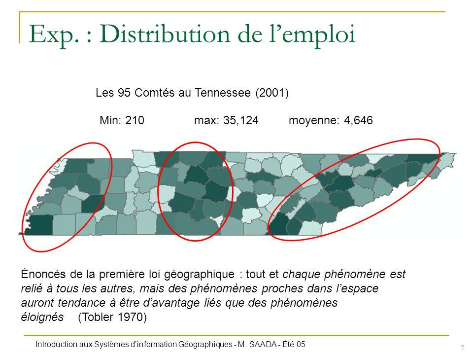 Introduction aux Systèmes dinformation Géographiques - M. SAADA - Été 05 7 Exp. : Distribution de lemploi Les 95 Comtés au Tennessee (2001) Min: 210ma