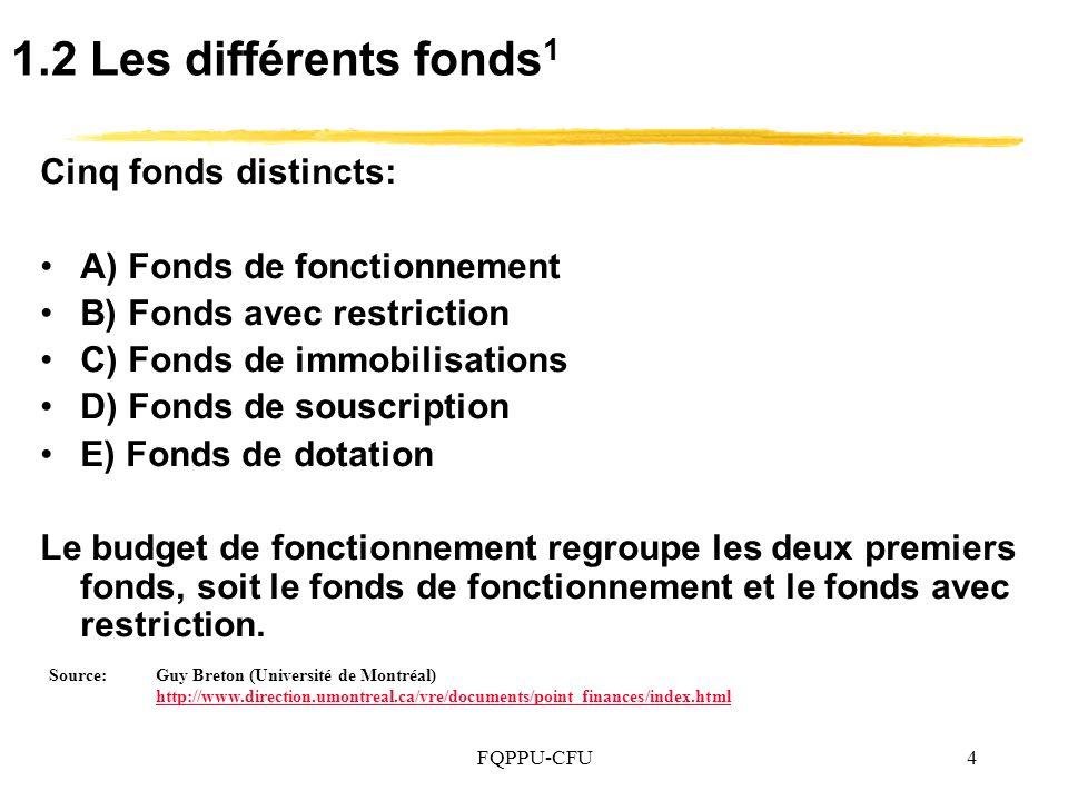 FQPPU-CFU15 4.4 Sources de financement (UDS)