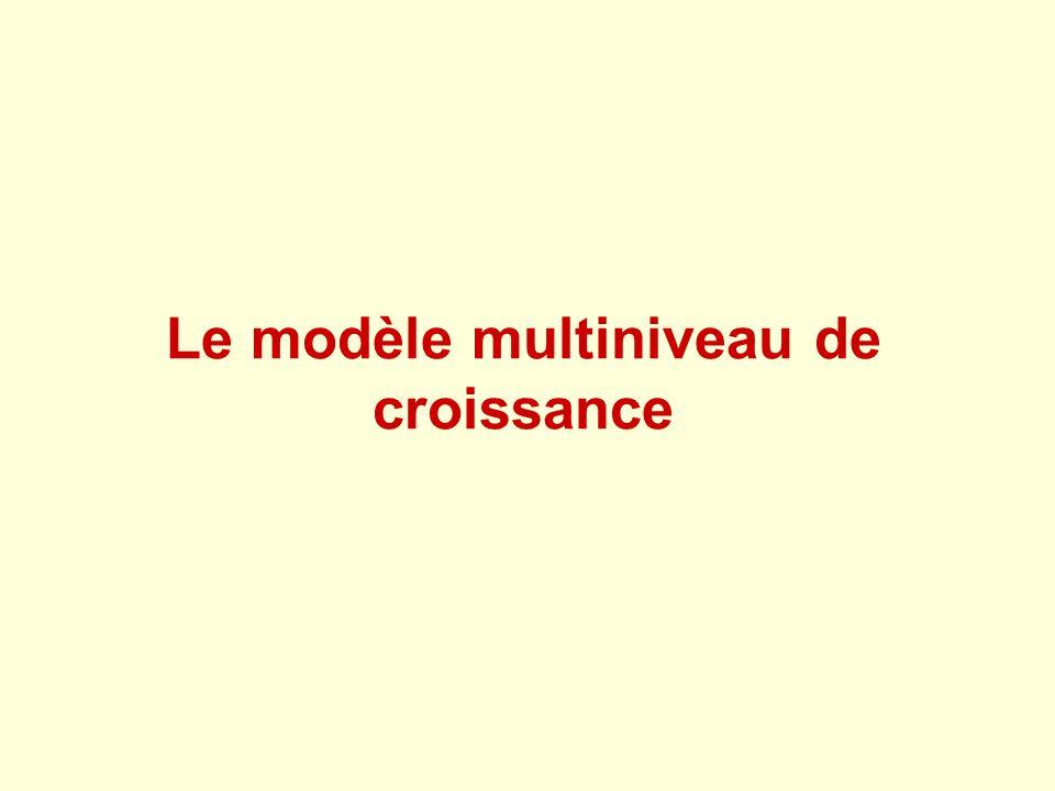 Le modèle multiniveau de croissance