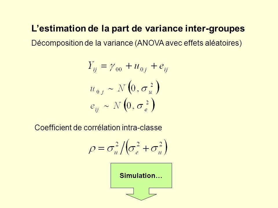 Lestimation de la part de variance inter-groupes Décomposition de la variance (ANOVA avec effets aléatoires) Coefficient de corrélation intra-classe Simulation…