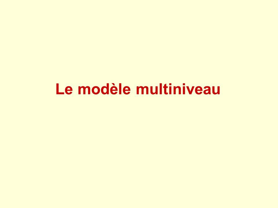 Le modèle multiniveau