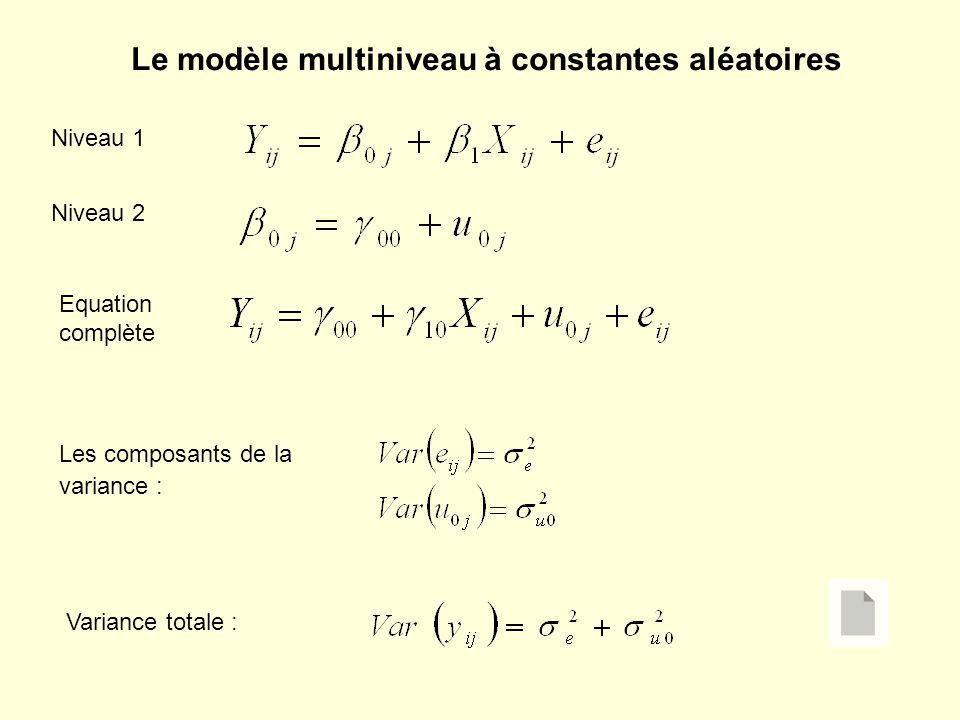 Le modèle multiniveau à constantes aléatoires Les composants de la variance : Variance totale : Niveau 1 Niveau 2 Equation complète