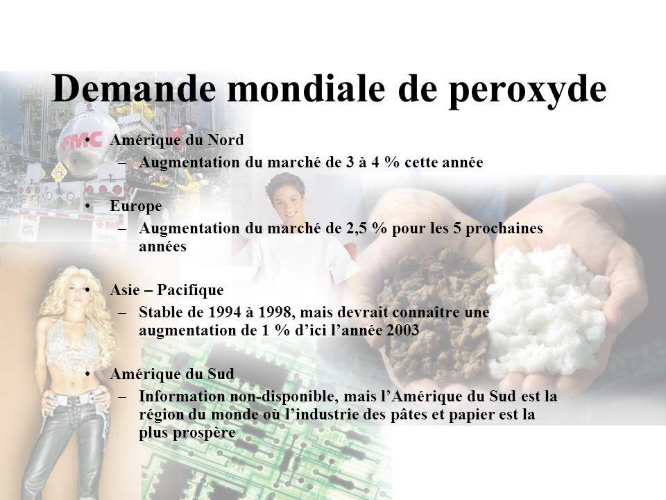Demande mondiale de peroxyde Amérique du Nord –Augmentation du marché de 3 à 4 % cette année Europe –Augmentation du marché de 2,5 % pour les 5 procha
