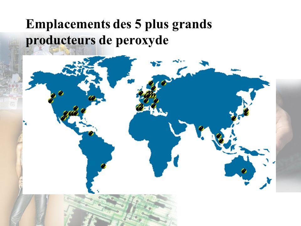 Emplacements des 5 plus grands producteurs de peroxyde
