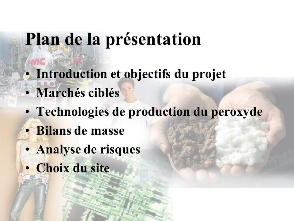 Plan de la présentation Introduction et objectifs du projet Marchés ciblés Technologies de production du peroxyde Bilans de masse Analyse de risques C