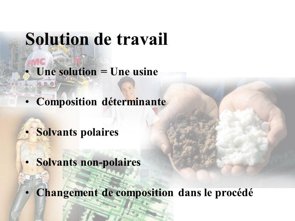 Solution de travail Une solution = Une usine Composition déterminante Solvants polaires Solvants non-polaires Changement de composition dans le procéd