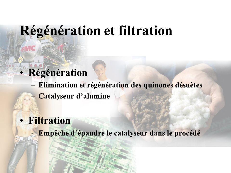 Régénération et filtration Régénération –Élimination et régénération des quinones désuètes –Catalyseur dalumine Filtration -Empêche dépandre le cataly