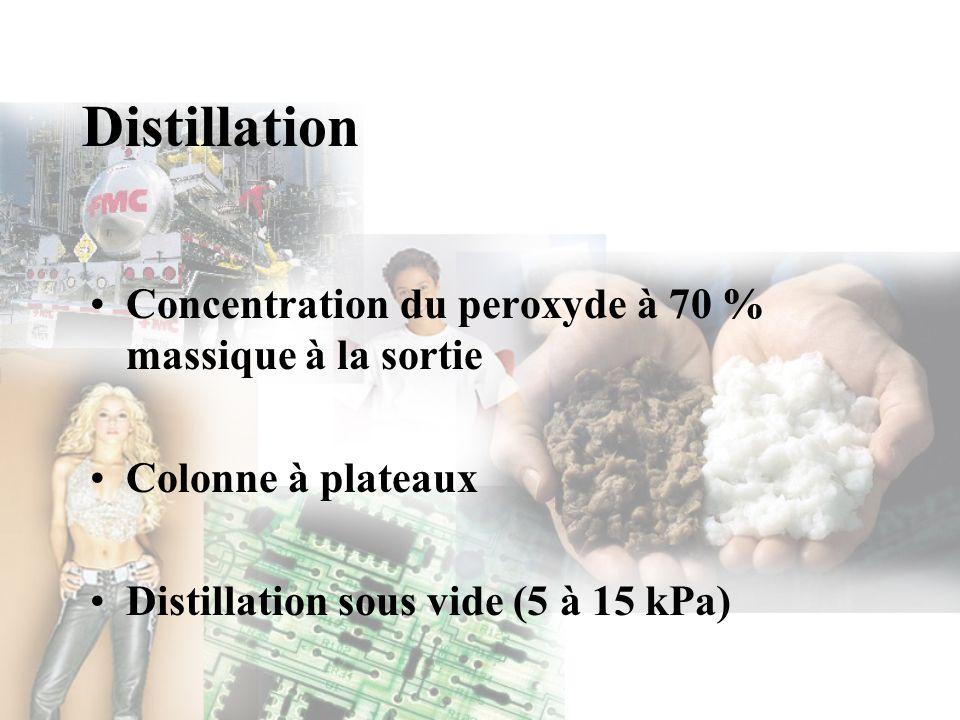 Distillation Concentration du peroxyde à 70 % massique à la sortie Colonne à plateaux Distillation sous vide (5 à 15 kPa)