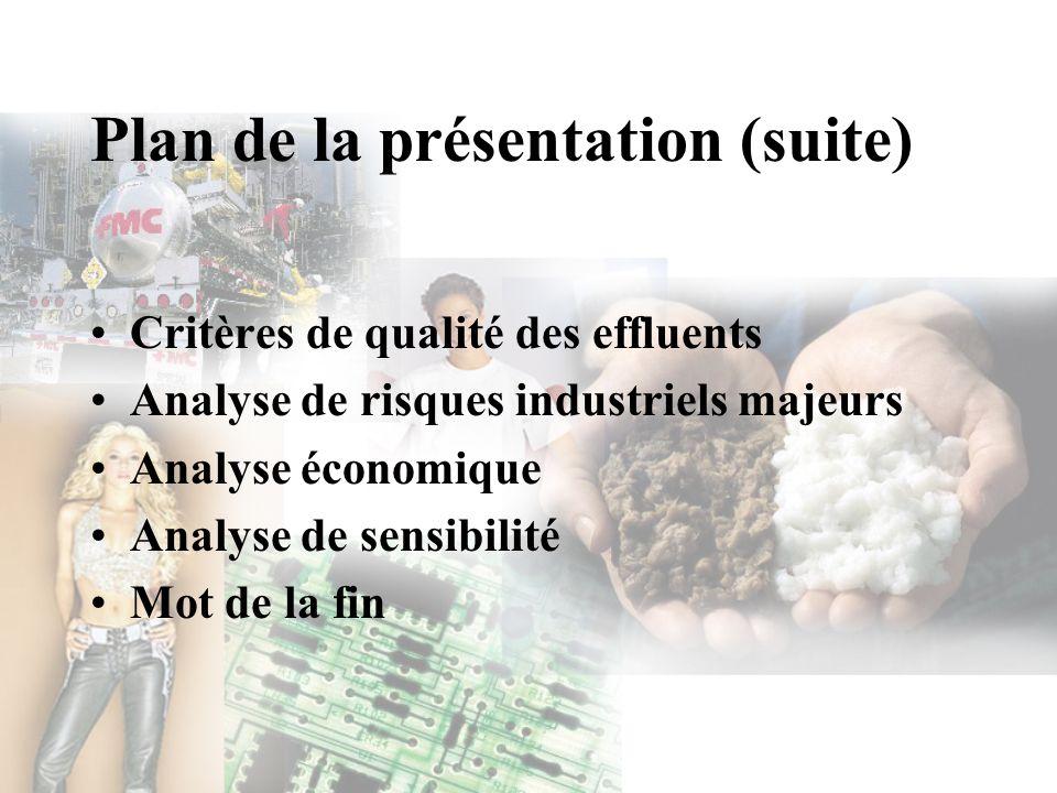 Plan de la présentation (suite) Critères de qualité des effluents Analyse de risques industriels majeurs Analyse économique Analyse de sensibilité Mot