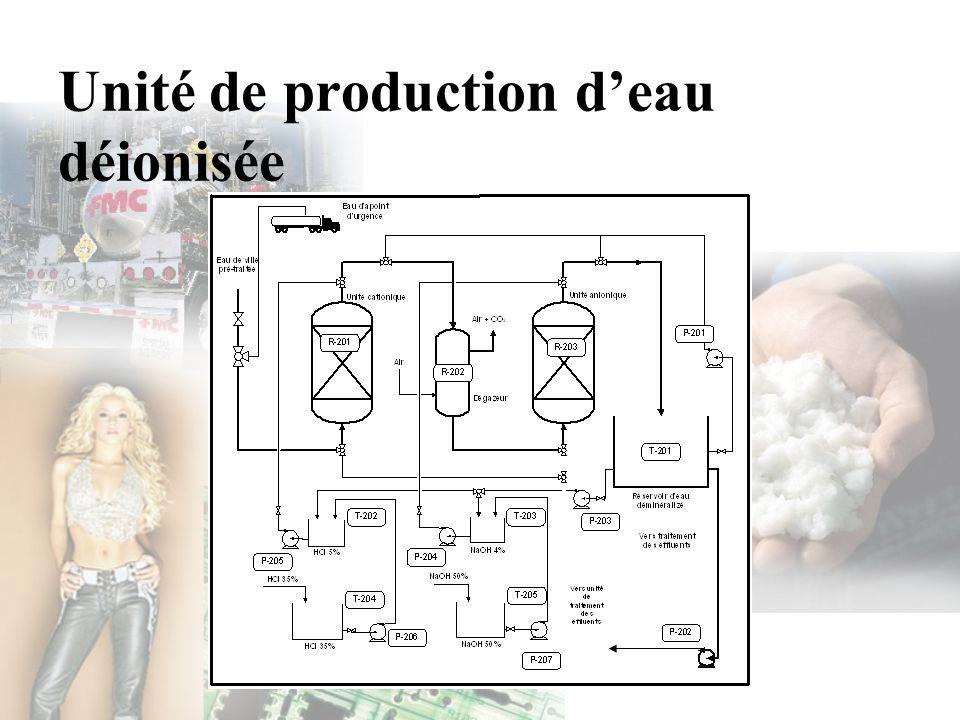 Unité de production deau déionisée
