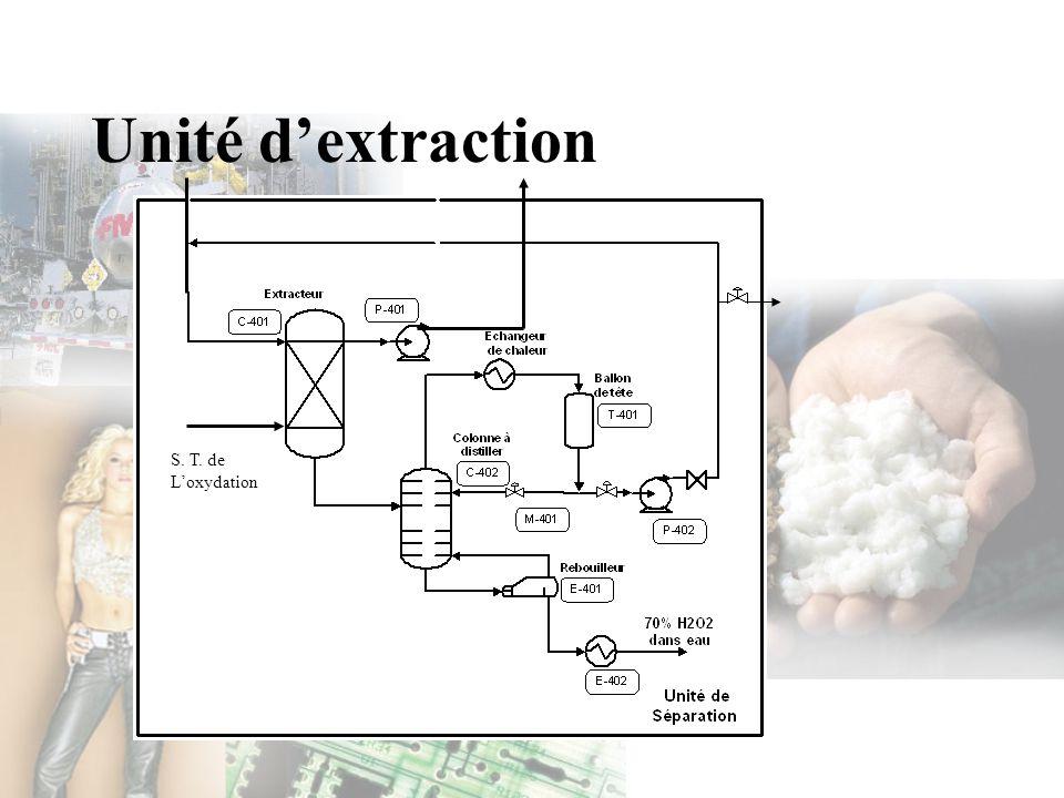 Unité dextraction S. T. de Loxydation