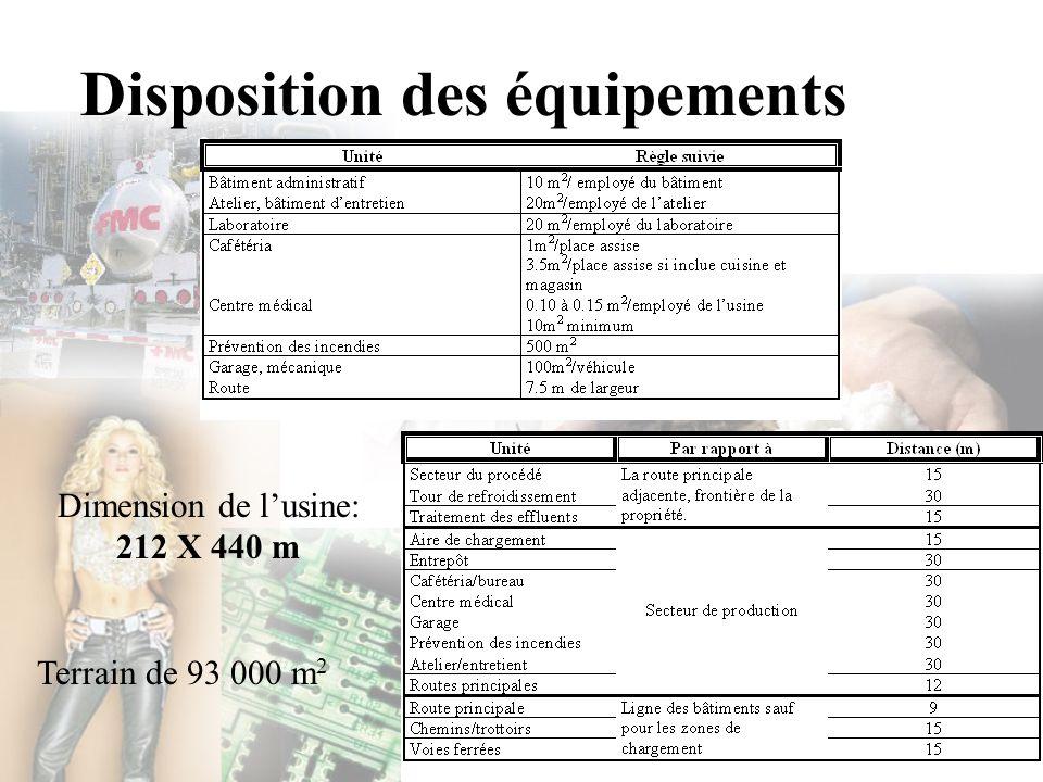 Disposition des équipements Dimension de lusine: 212 X 440 m Terrain de 93 000 m 2