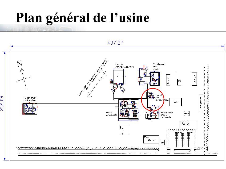 Plan général de lusine