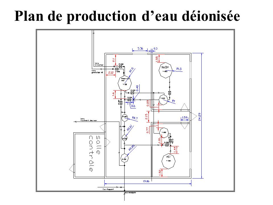 Plan de production deau déionisée