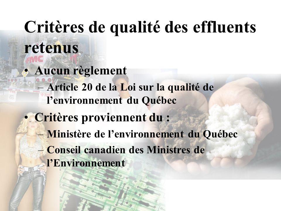 Critères de qualité des effluents retenus Aucun règlement –Article 20 de la Loi sur la qualité de lenvironnement du Québec Critères proviennent du : –