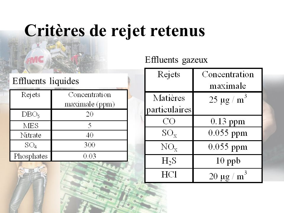 Critères de rejet retenus Effluents liquides Effluents gazeux