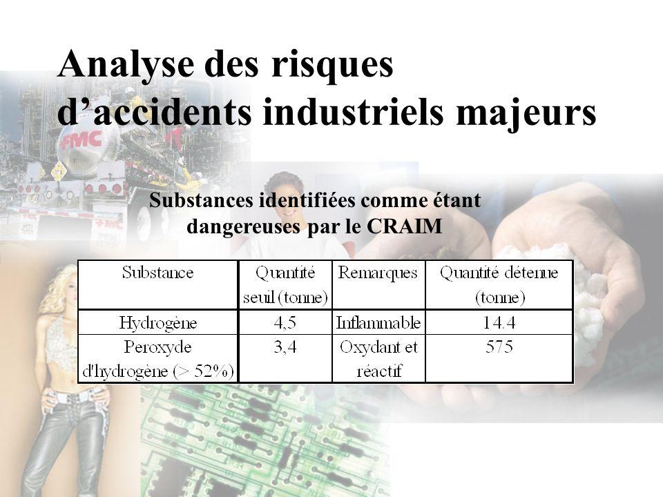 Analyse des risques daccidents industriels majeurs Substances identifiées comme étant dangereuses par le CRAIM
