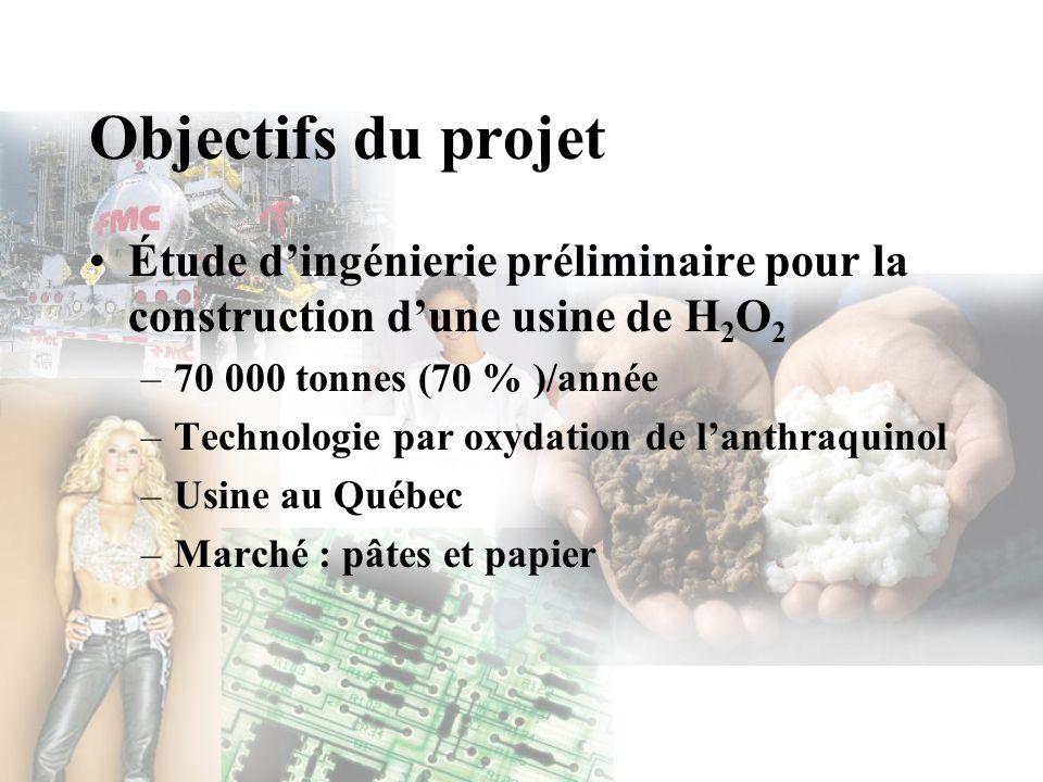 Objectifs du projet Étude dingénierie préliminaire pour la construction dune usine de H 2 O 2 –70 000 tonnes (70 % )/année –Technologie par oxydation