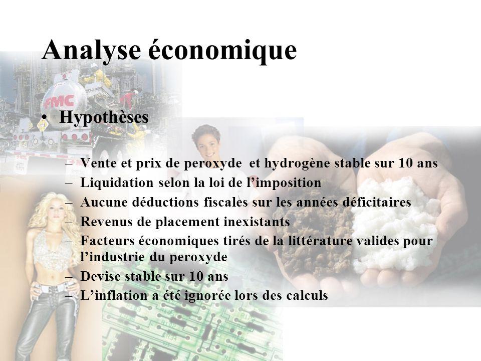 Analyse économique Hypothèses –Vente et prix de peroxyde et hydrogène stable sur 10 ans –Liquidation selon la loi de limposition –Aucune déductions fi