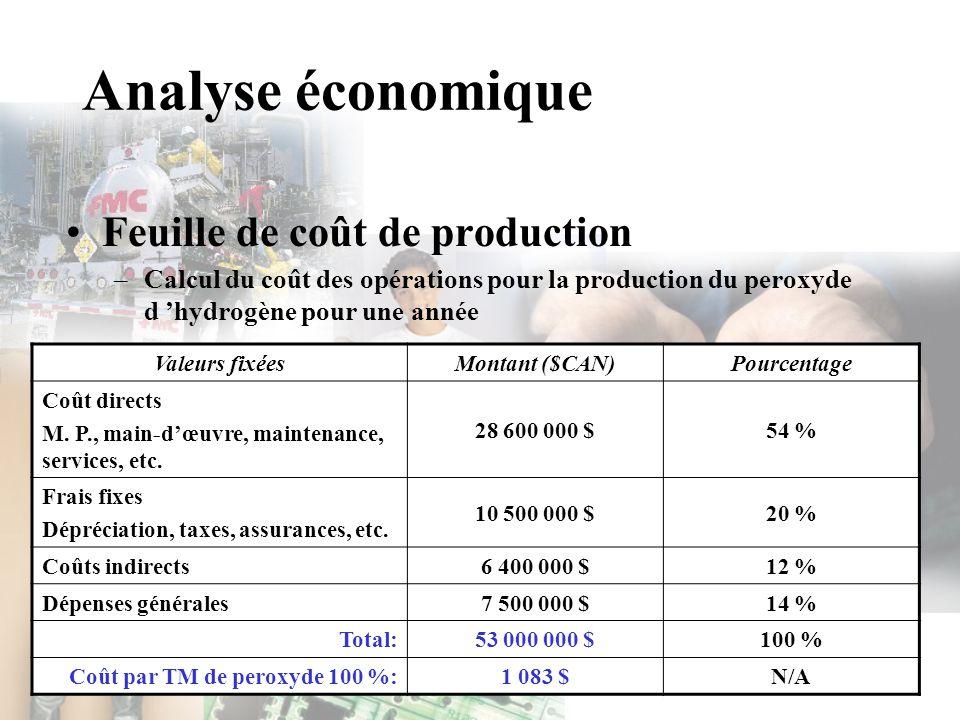Analyse économique Feuille de coût de production –Calcul du coût des opérations pour la production du peroxyde d hydrogène pour une année Valeurs fixé