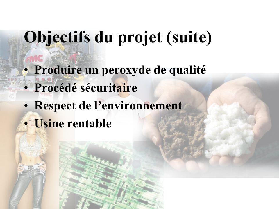 Objectifs du projet (suite) Produire un peroxyde de qualité Procédé sécuritaire Respect de lenvironnement Usine rentable