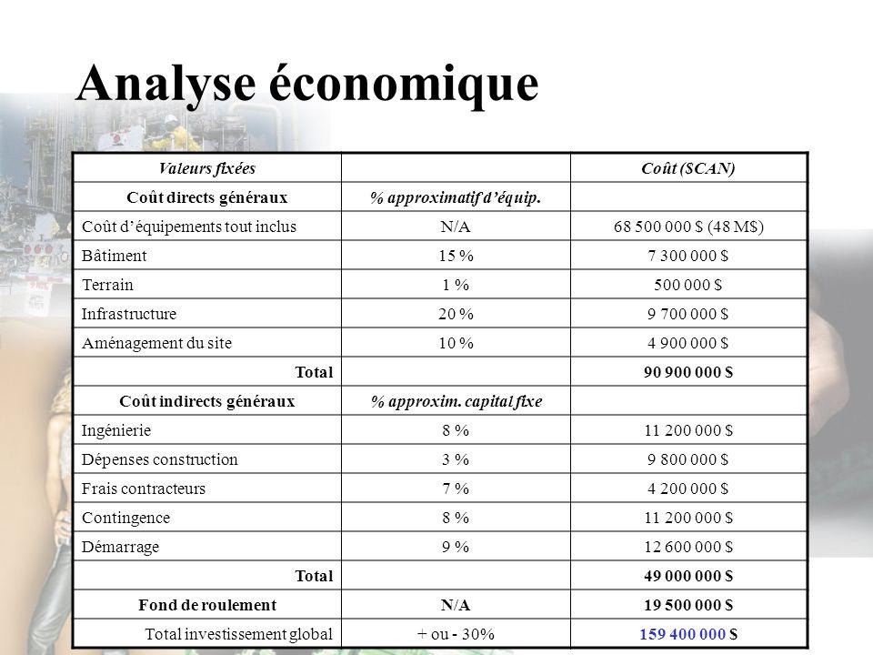 Analyse économique Valeurs fixéesCoût ($CAN) Coût directs généraux% approximatif déquip. Coût déquipements tout inclusN/A68 500 000 $ (48 M$) Bâtiment