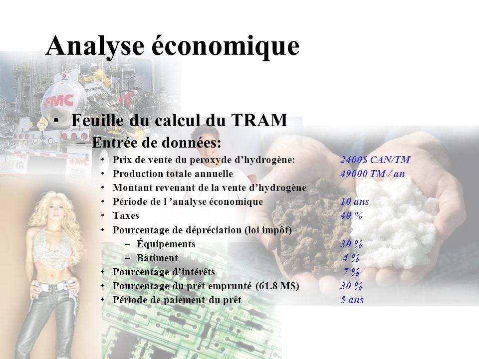 Analyse économique Feuille du calcul du TRAM –Entrée de données: Prix de vente du peroxyde dhydrogène: 2400$ CAN/TM Production totale annuelle 49000 T