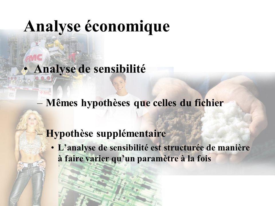 Analyse économique Analyse de sensibilité –Mêmes hypothèses que celles du fichier –Hypothèse supplémentaire Lanalyse de sensibilité est structurée de