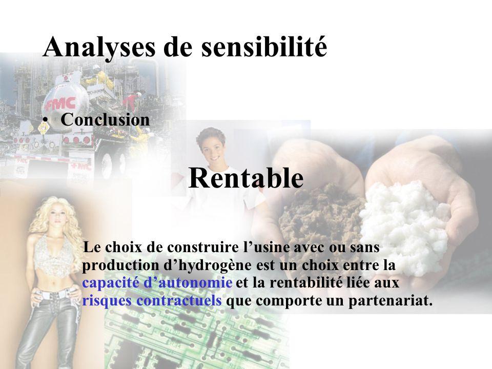 Analyses de sensibilité Conclusion Rentable Le choix de construire lusine avec ou sans production dhydrogène est un choix entre la capacité dautonomie