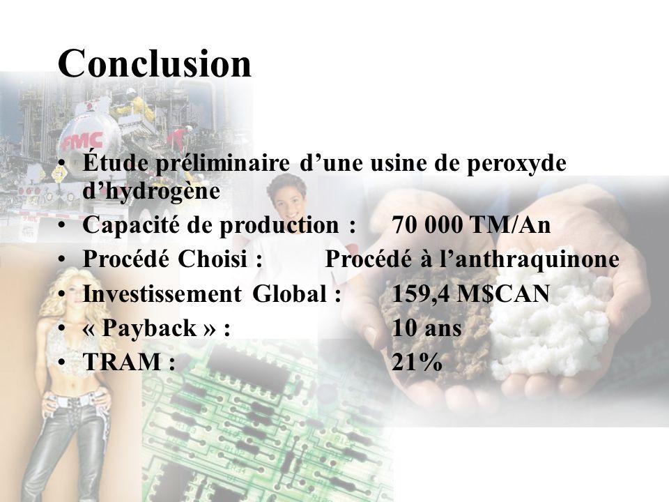 Conclusion Étude préliminaire dune usine de peroxyde dhydrogène Capacité de production : 70 000 TM/An Procédé Choisi :Procédé à lanthraquinone Investi