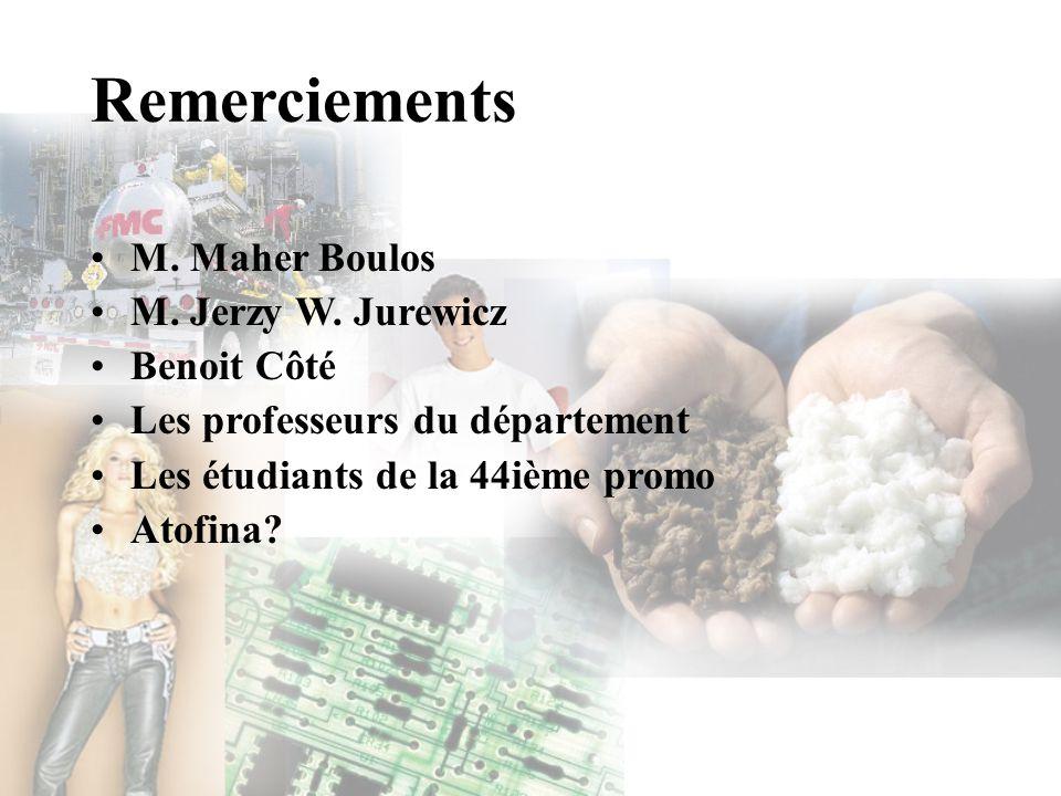 Remerciements M. Maher Boulos M. Jerzy W. Jurewicz Benoit Côté Les professeurs du département Les étudiants de la 44ième promo Atofina?