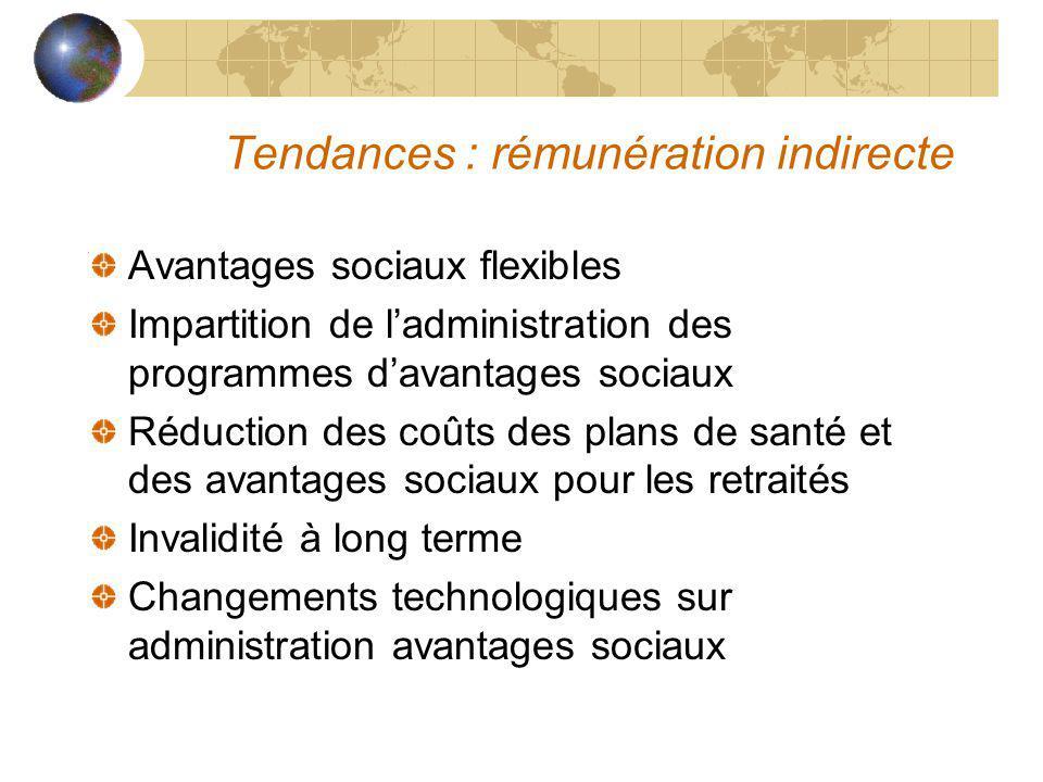 Tendances : rémunération indirecte Avantages sociaux flexibles Impartition de ladministration des programmes davantages sociaux Réduction des coûts de