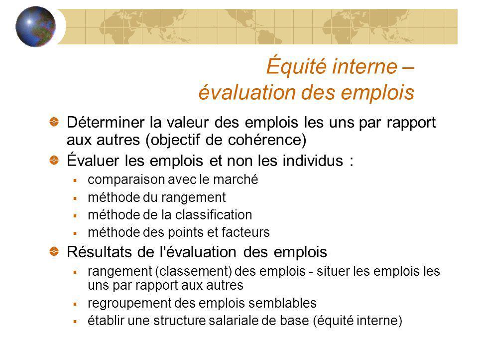 Équité interne – évaluation des emplois Déterminer la valeur des emplois les uns par rapport aux autres (objectif de cohérence) Évaluer les emplois et