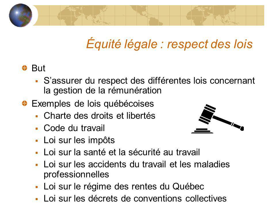 Équité légale : respect des lois But Sassurer du respect des différentes lois concernant la gestion de la rémunération Exemples de lois québécoises Ch