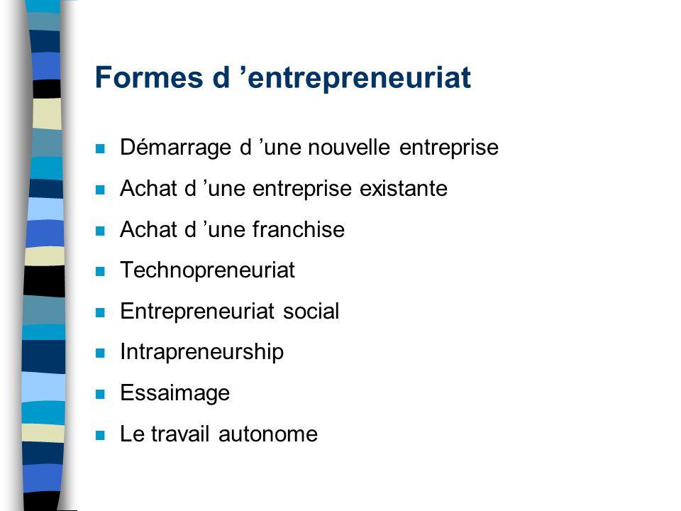 Formes d entrepreneuriat n Démarrage d une nouvelle entreprise n Achat d une entreprise existante n Achat d une franchise n Technopreneuriat n Entrepr