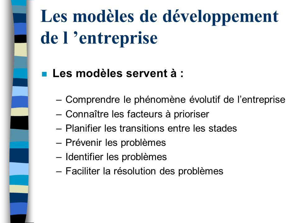 Les modèles de développement de l entreprise n Les modèles servent à : –Comprendre le phénomène évolutif de lentreprise –Connaître les facteurs à prio