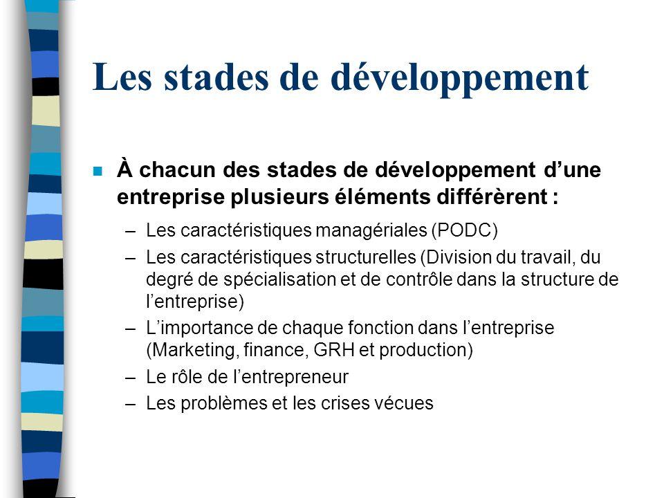 Les stades de développement n À chacun des stades de développement dune entreprise plusieurs éléments différèrent : –Les caractéristiques managériales