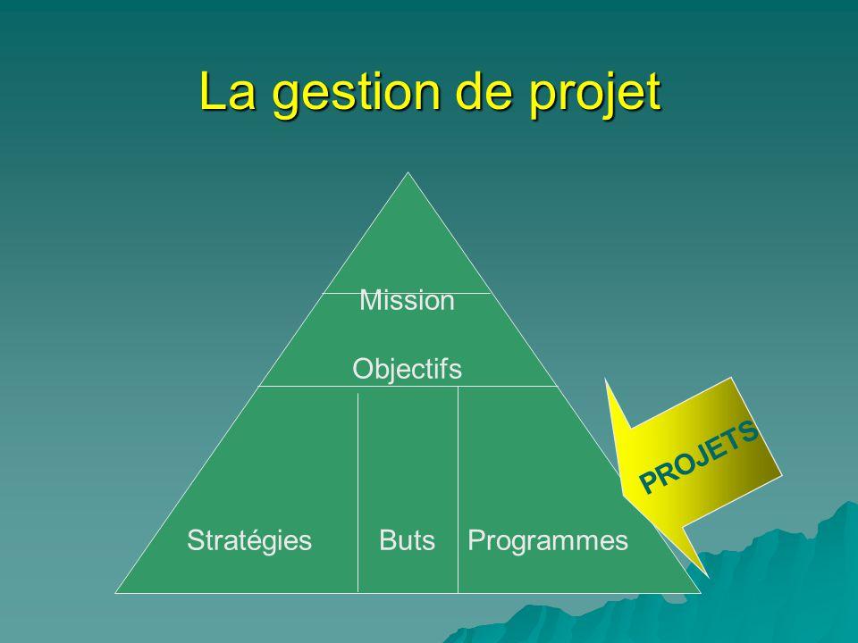 La gestion de projet Mission Objectifs Stratégies Buts Programmes PROJETS