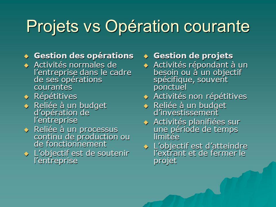 Projets vs Opération courante Gestion des opérations Gestion des opérations Activités normales de lentreprise dans le cadre de ses opérations courante