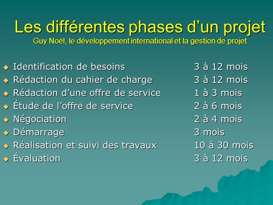 Les différentes phases dun projet Guy Noël, le développement international et la gestion de projet Identification de besoins3 à 12 mois Identification