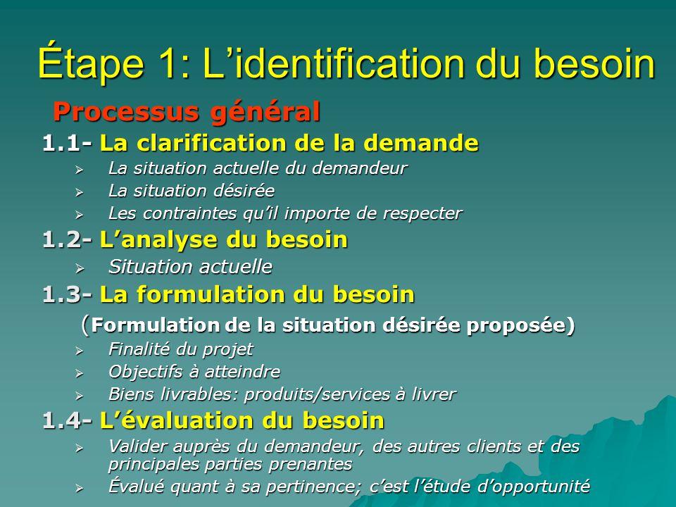 Étape 1: Lidentification du besoin Processus général Processus général 1.1- La clarification de la demande La situation actuelle du demandeur La situa